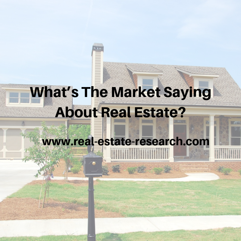 What's The Market Saying About Real Estate?